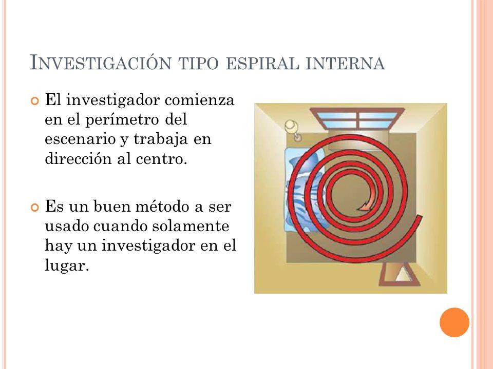Investigación tipo espiral interna
