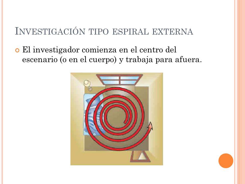 Investigación tipo espiral externa