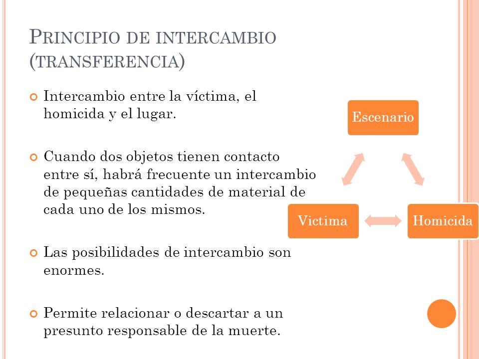 Principio de intercambio (transferencia)