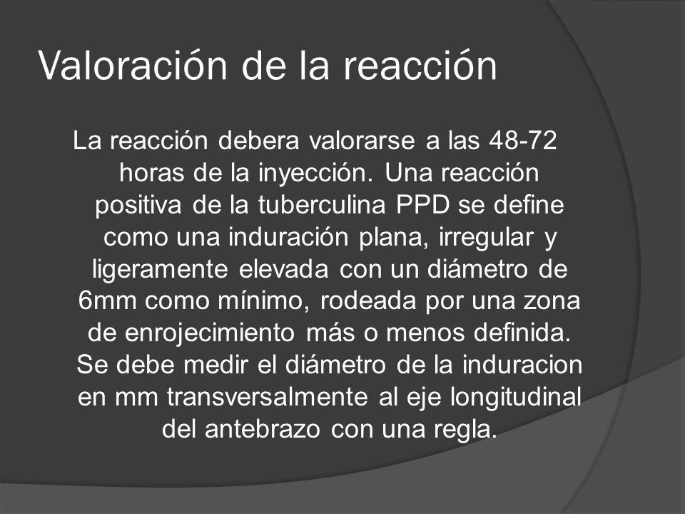 Valoración de la reacción