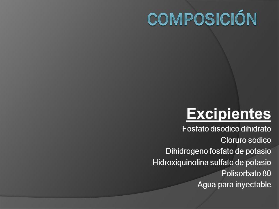 Composición Excipientes Fosfato disodico dihidrato Cloruro sodico