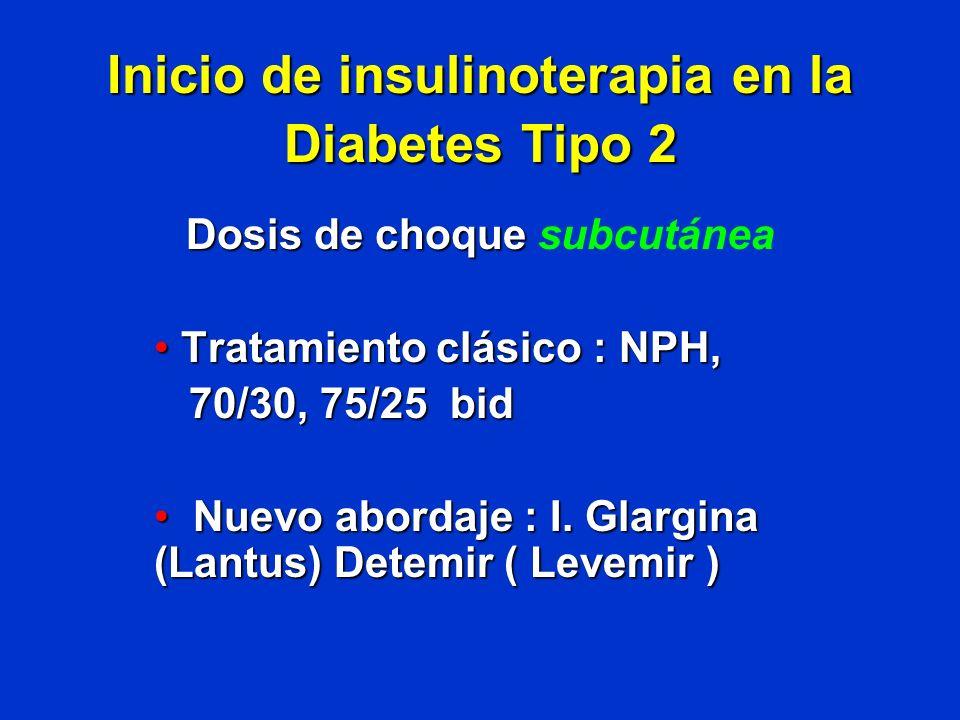 Inicio de insulinoterapia en la Diabetes Tipo 2