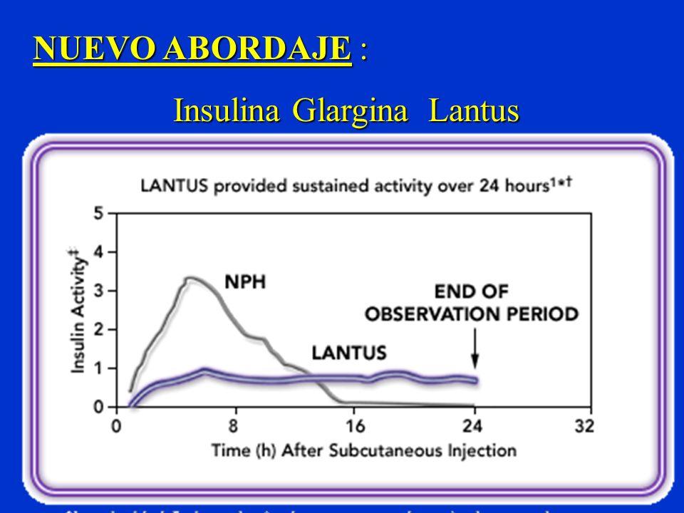 Insulina Glargina Lantus
