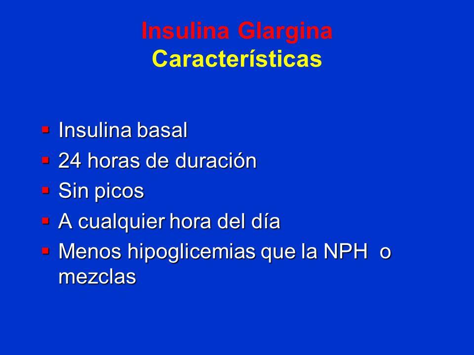 Insulina Glargina Características
