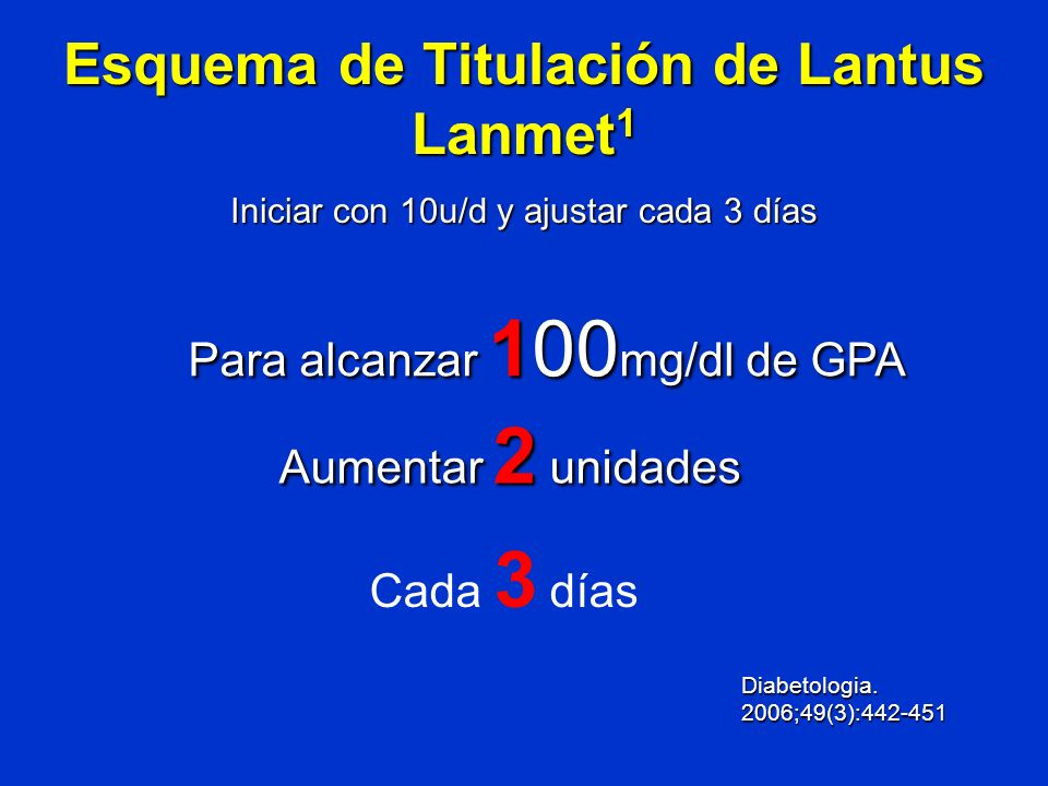 Esquema de Titulación de Lantus Lanmet1