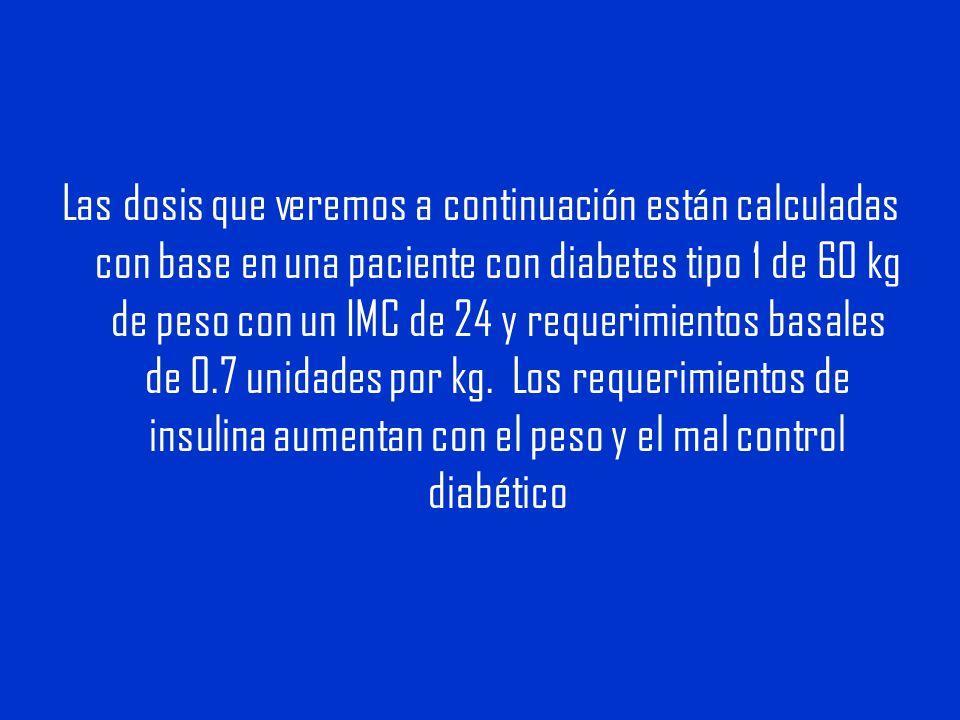 Las dosis que veremos a continuación están calculadas con base en una paciente con diabetes tipo 1 de 60 kg de peso con un IMC de 24 y requerimientos basales de 0.7 unidades por kg.