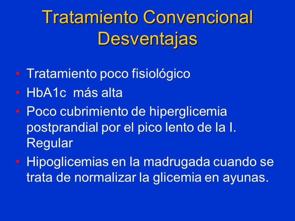 Tratamiento Convencional Desventajas