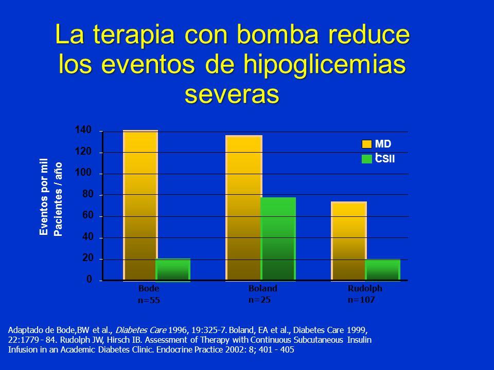 La terapia con bomba reduce los eventos de hipoglicemias severas