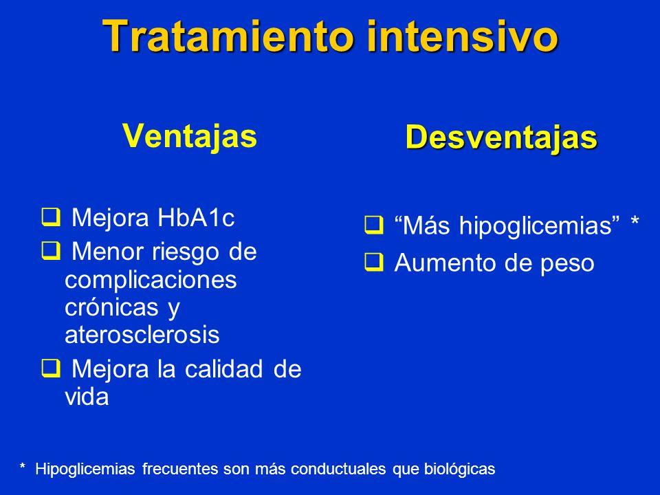 Tratamiento intensivo