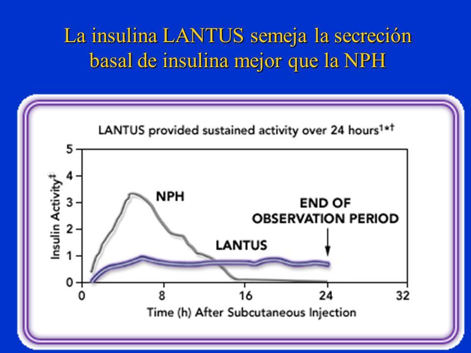 La insulina LANTUS semeja la secreción basal de insulina mejor que la NPH