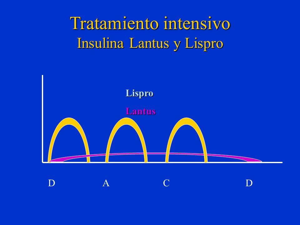 Tratamiento intensivo Insulina Lantus y Lispro