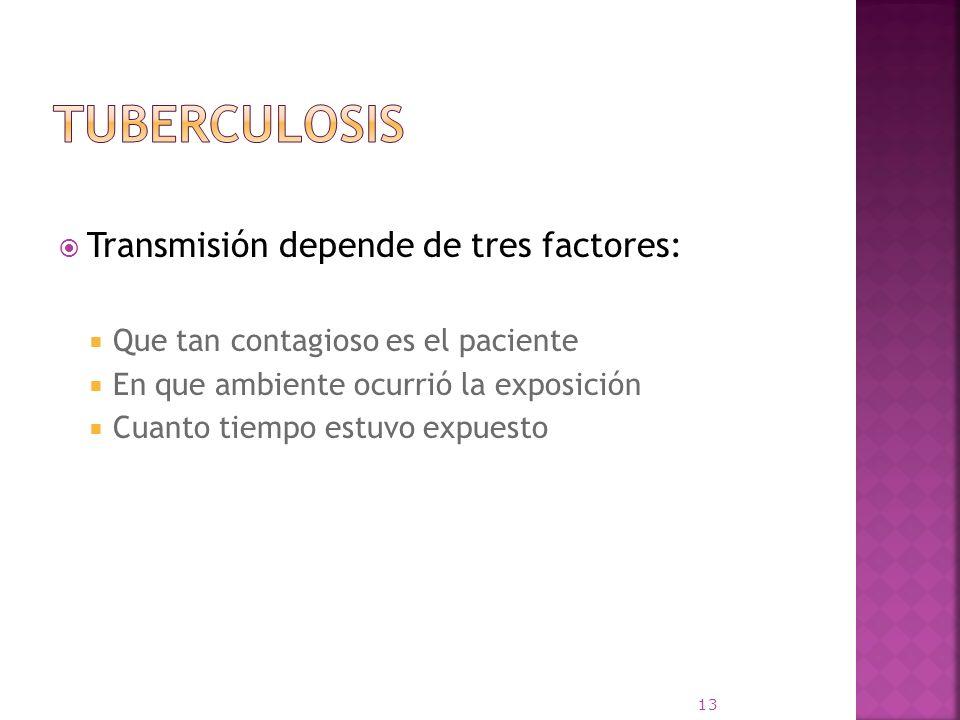Tuberculosis Transmisión depende de tres factores: