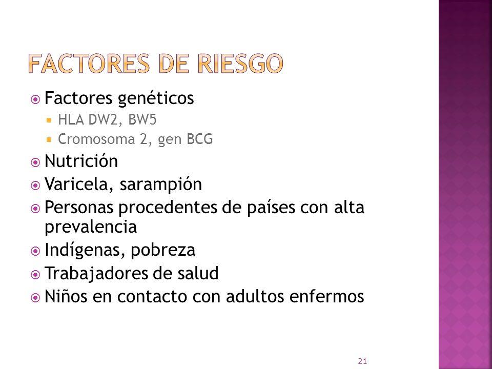 Factores de Riesgo Factores genéticos Nutrición Varicela, sarampión