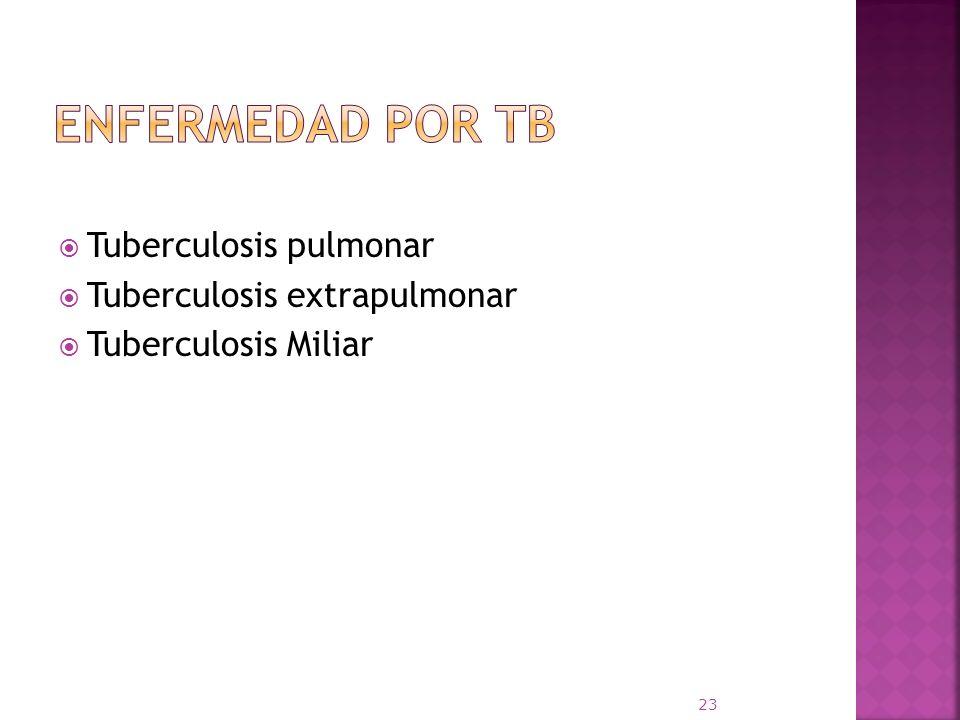 Enfermedad por TB Tuberculosis pulmonar Tuberculosis extrapulmonar