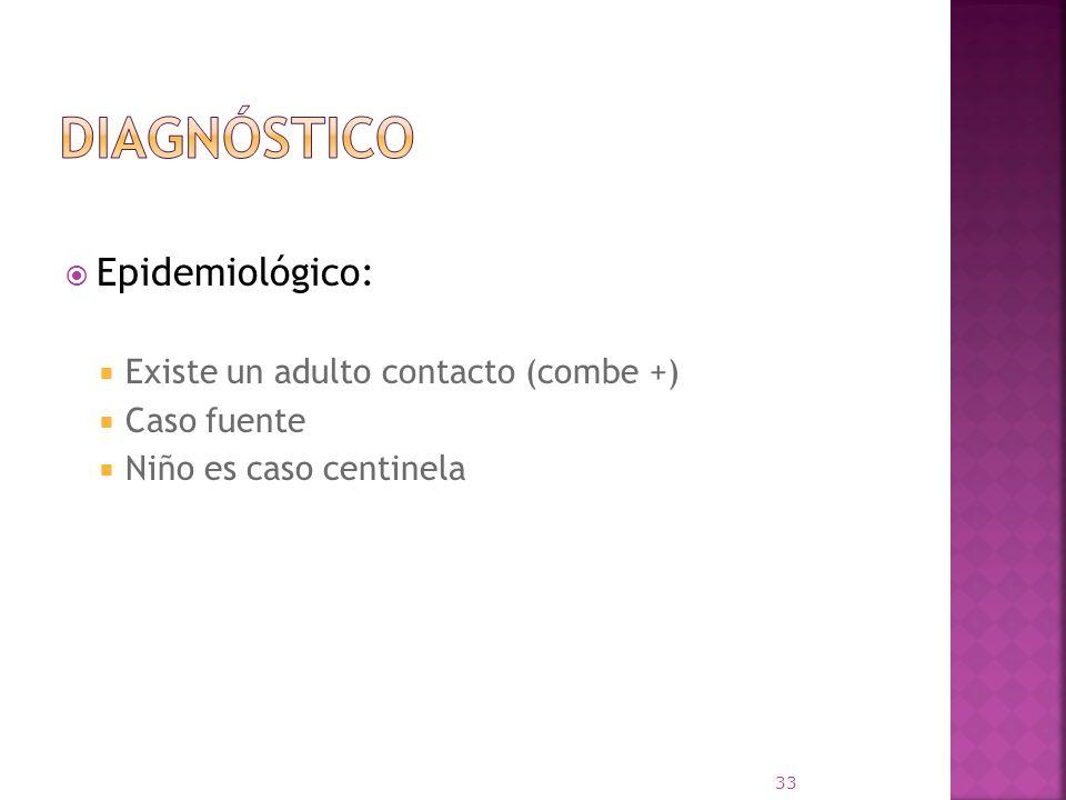 Diagnóstico Epidemiológico: Existe un adulto contacto (combe +)