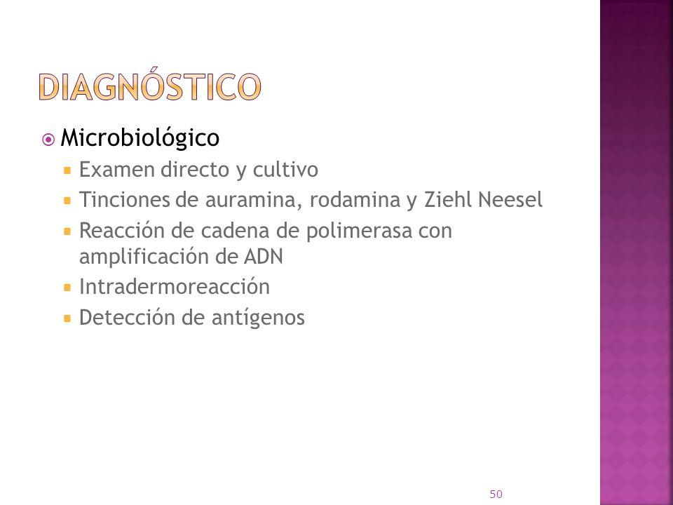 Diagnóstico Microbiológico Examen directo y cultivo