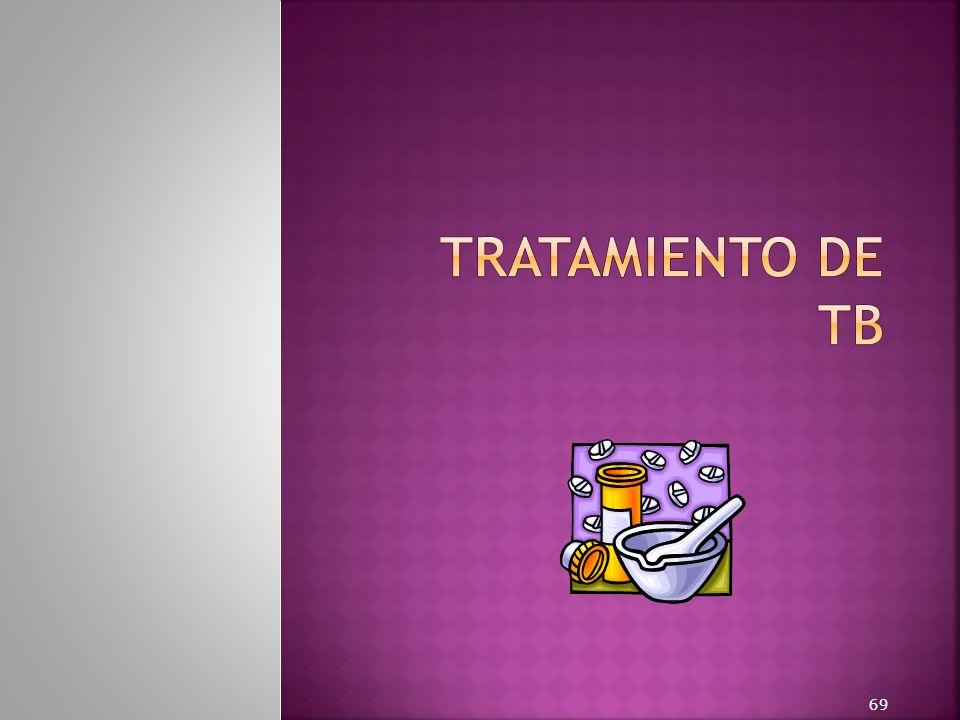 Tratamiento de TB