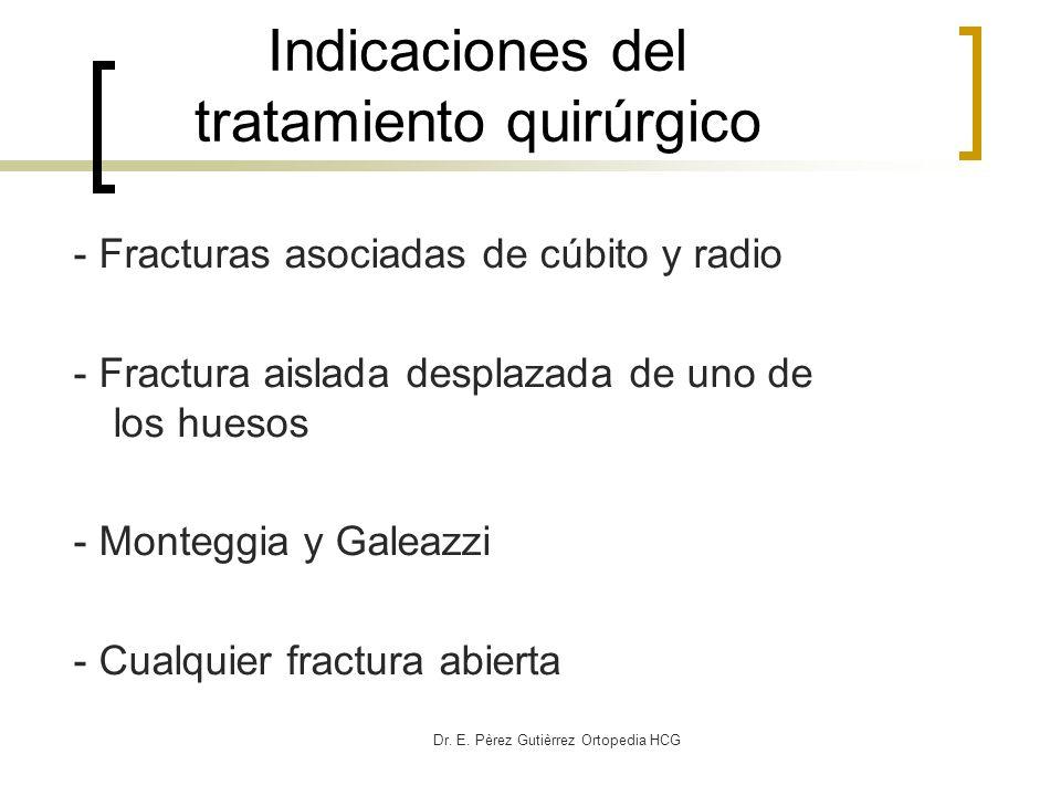 Indicaciones del tratamiento quirúrgico