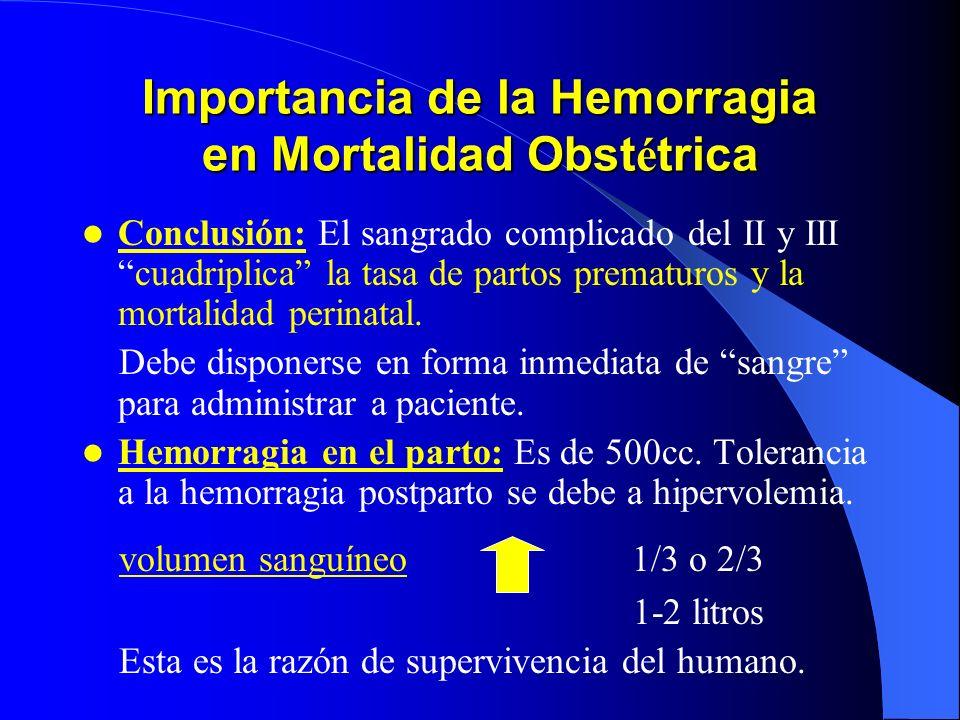 Importancia de la Hemorragia en Mortalidad Obstétrica