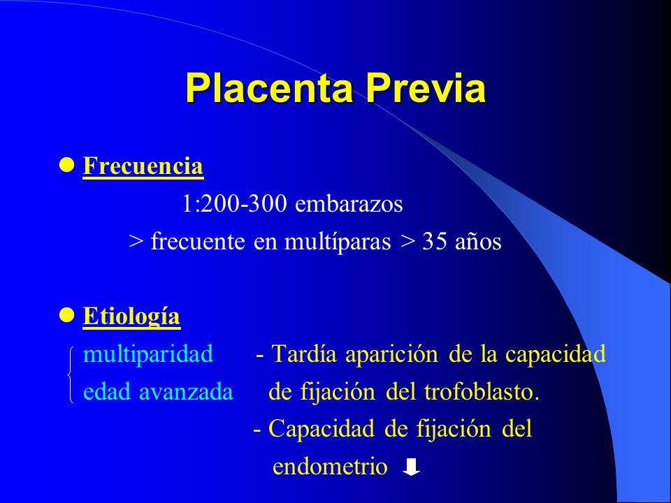 Placenta Previa Frecuencia 1:200-300 embarazos