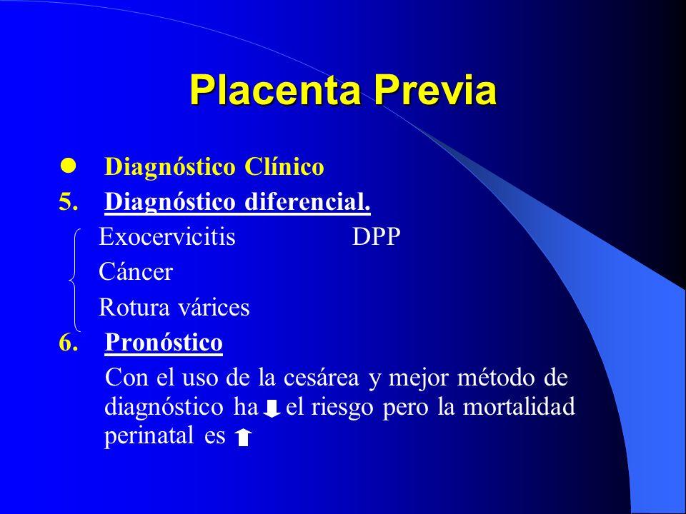 Placenta Previa Diagnóstico Clínico Diagnóstico diferencial.