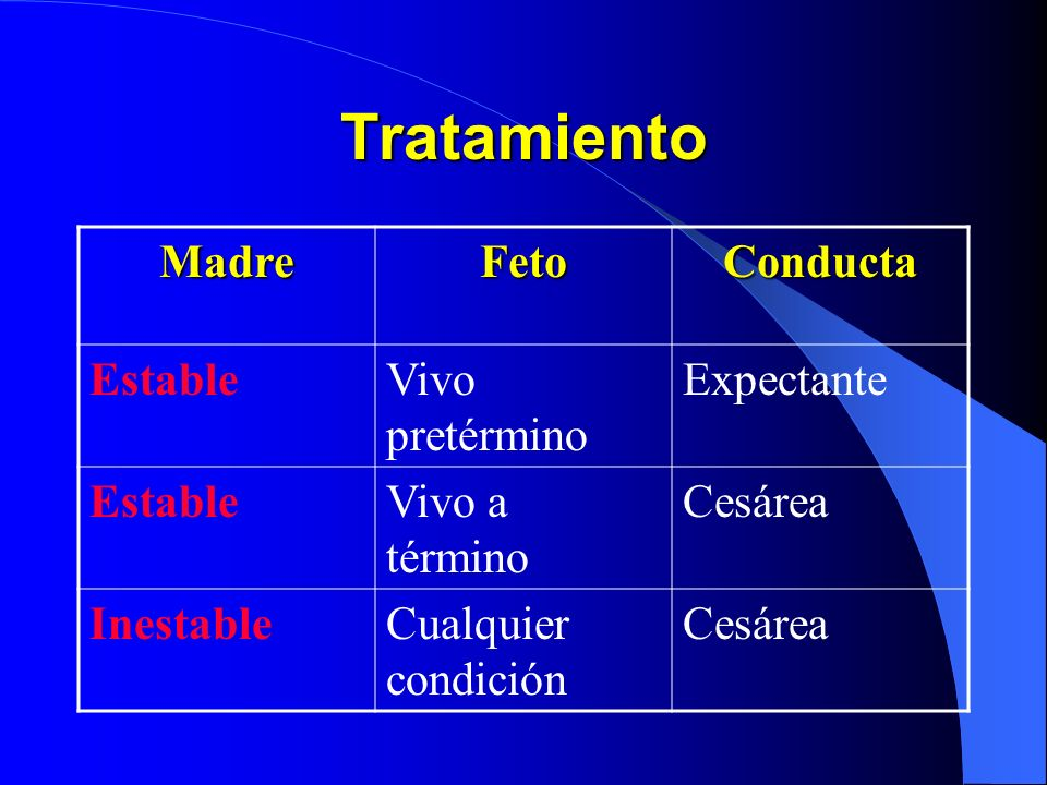 Tratamiento Madre Feto Conducta Estable Vivo pretérmino Expectante