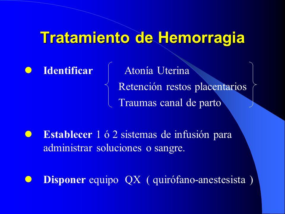 Tratamiento de Hemorragia