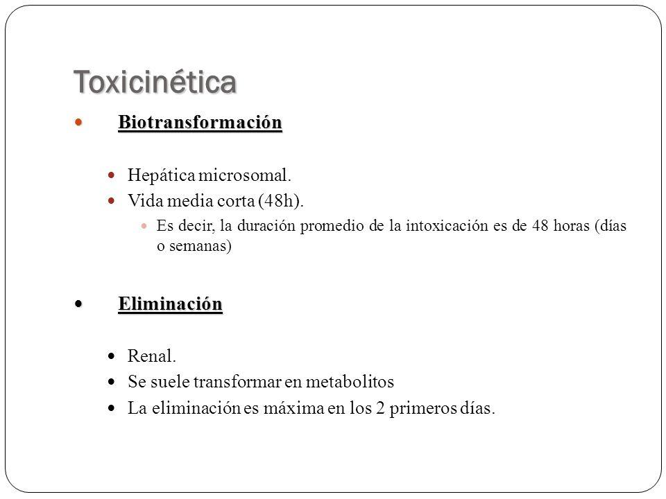 Toxicinética Biotransformación Eliminación Hepática microsomal.