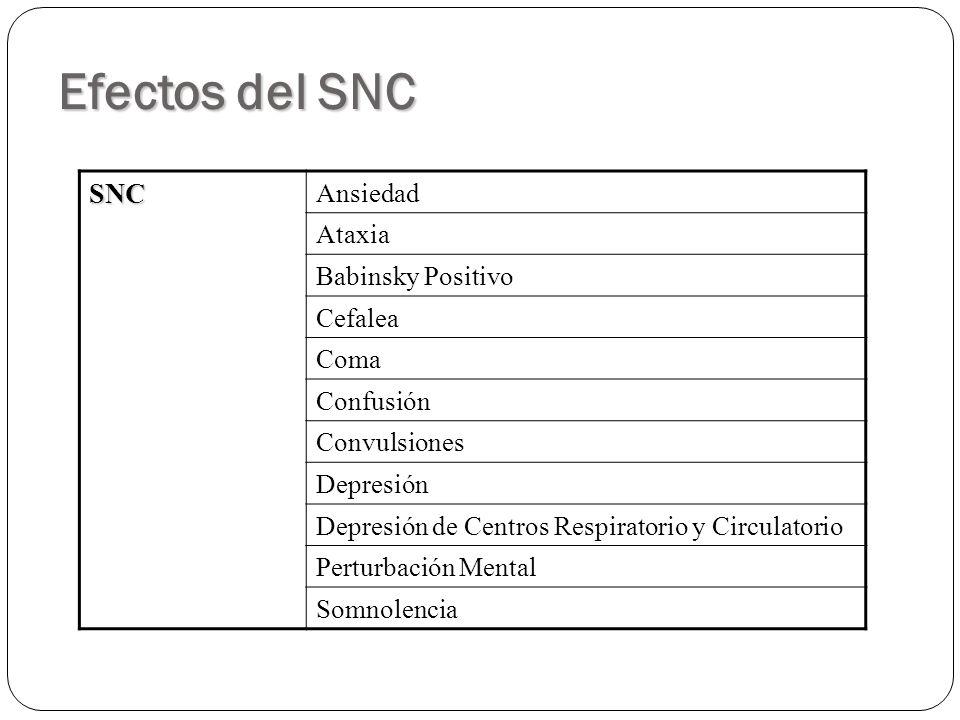 Efectos del SNC SNC Ansiedad Ataxia Babinsky Positivo Cefalea Coma