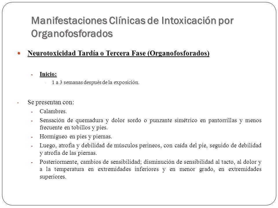 Manifestaciones Clínicas de Intoxicación por Organofosforados