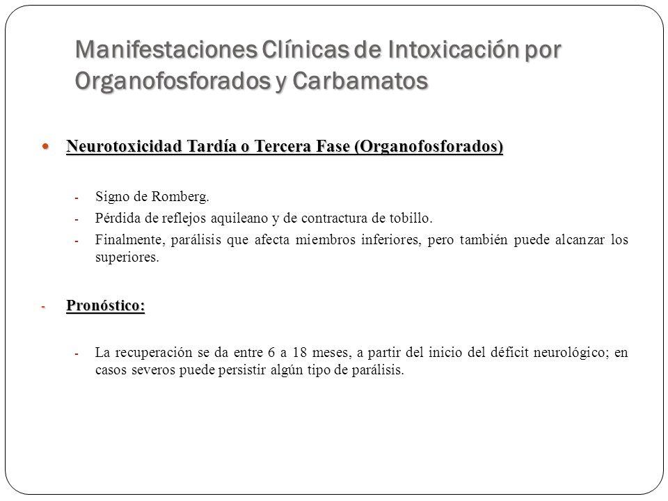 Manifestaciones Clínicas de Intoxicación por Organofosforados y Carbamatos