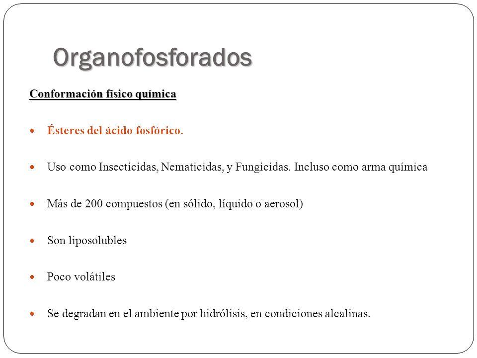 Organofosforados Conformación físico química