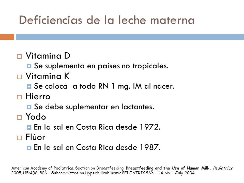 Deficiencias de la leche materna