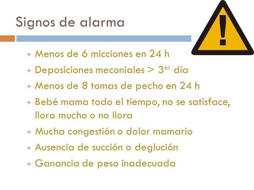 Signos de alarma Menos de 6 micciones en 24 h