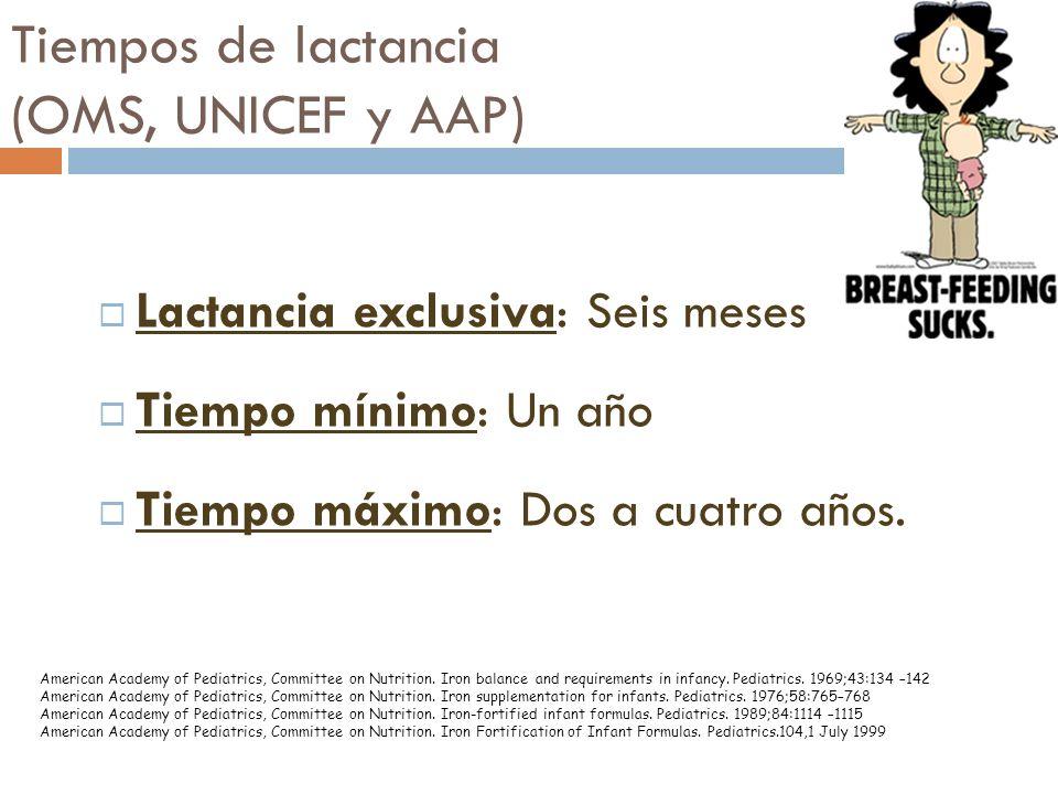 Tiempos de lactancia (OMS, UNICEF y AAP)
