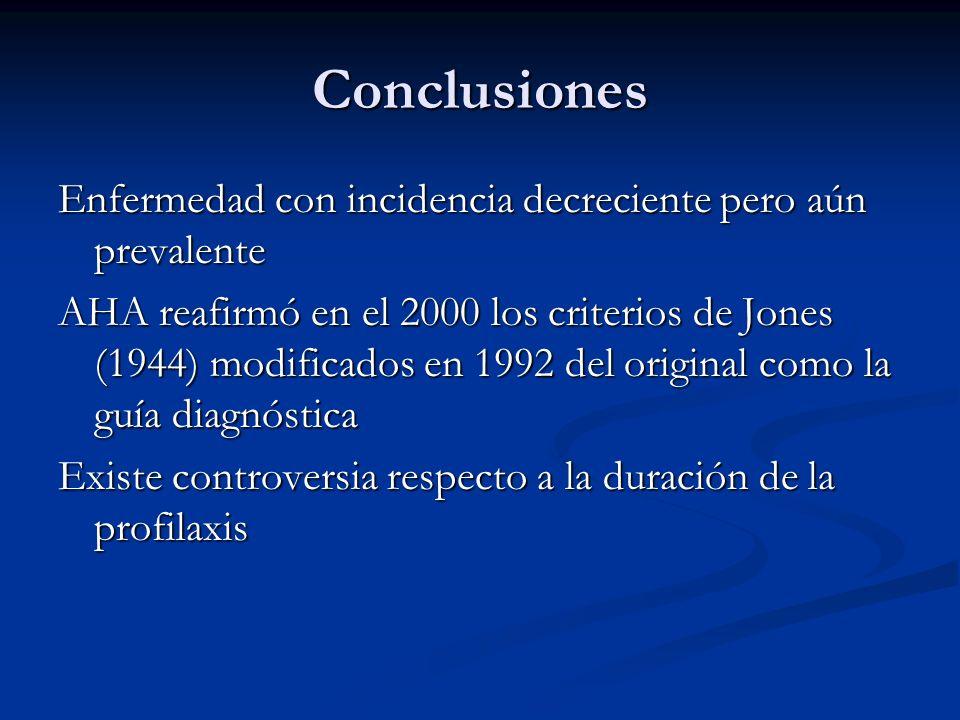 Conclusiones Enfermedad con incidencia decreciente pero aún prevalente