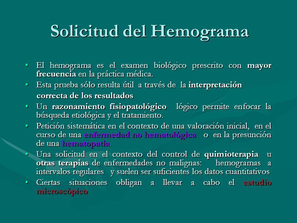 Solicitud del Hemograma