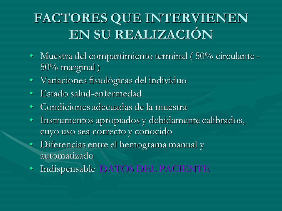 FACTORES QUE INTERVIENEN EN SU REALIZACIÓN