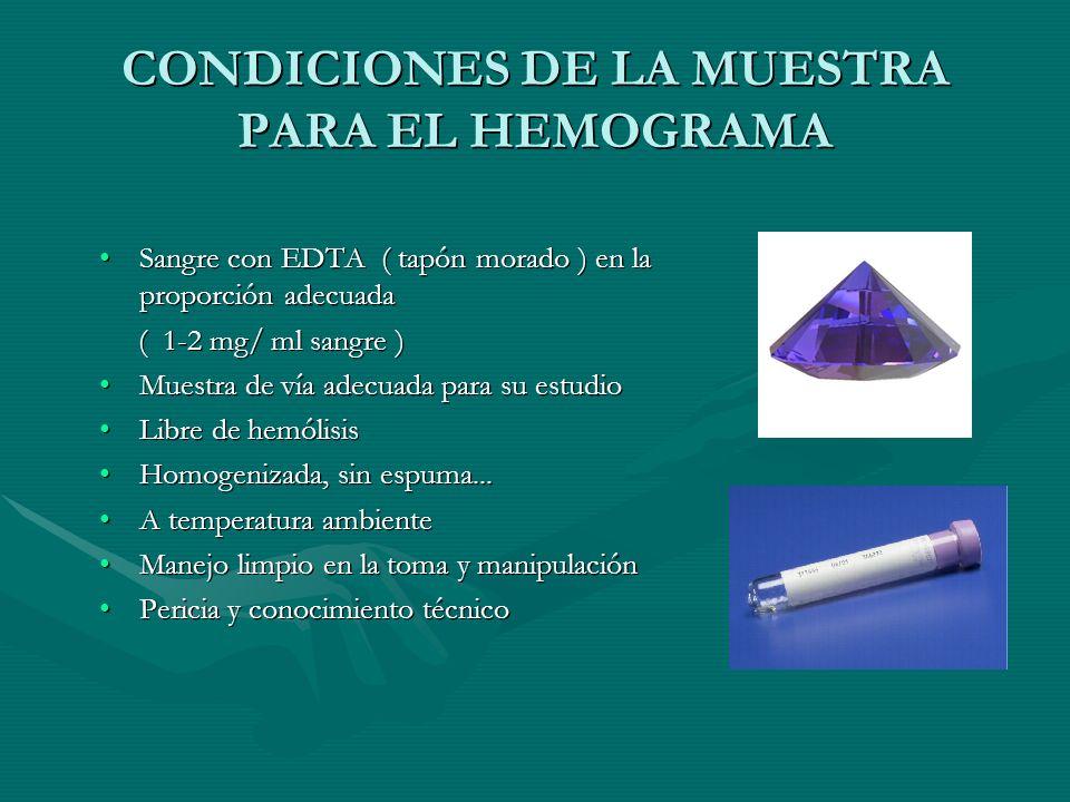 CONDICIONES DE LA MUESTRA PARA EL HEMOGRAMA