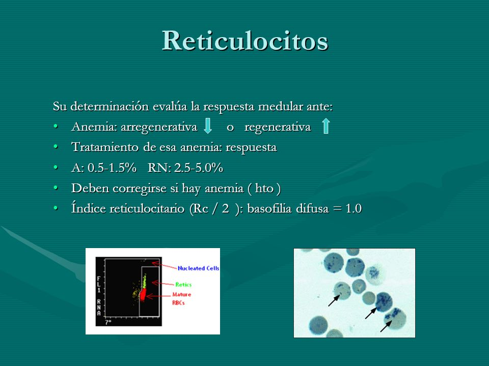 Reticulocitos Su determinación evalúa la respuesta medular ante: