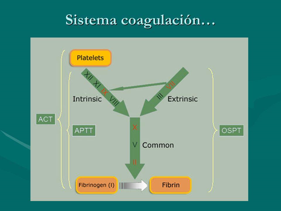 Sistema coagulación…