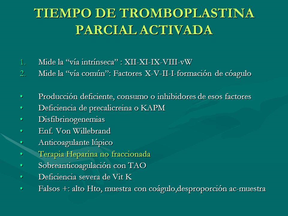 TIEMPO DE TROMBOPLASTINA PARCIAL ACTIVADA