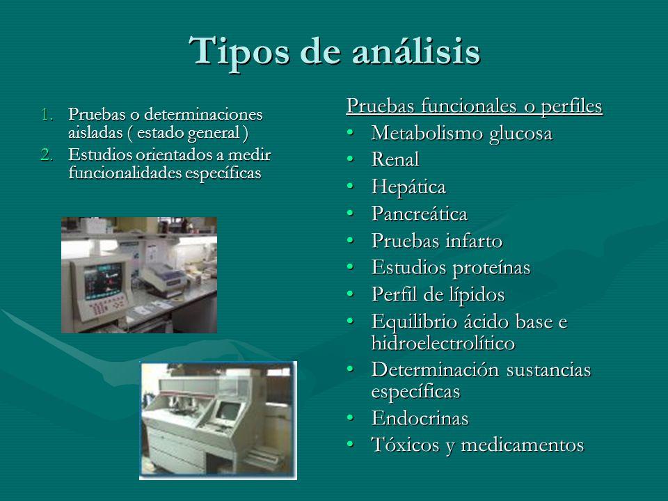 Tipos de análisis Pruebas funcionales o perfiles Metabolismo glucosa