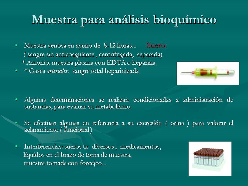 Muestra para análisis bioquímico