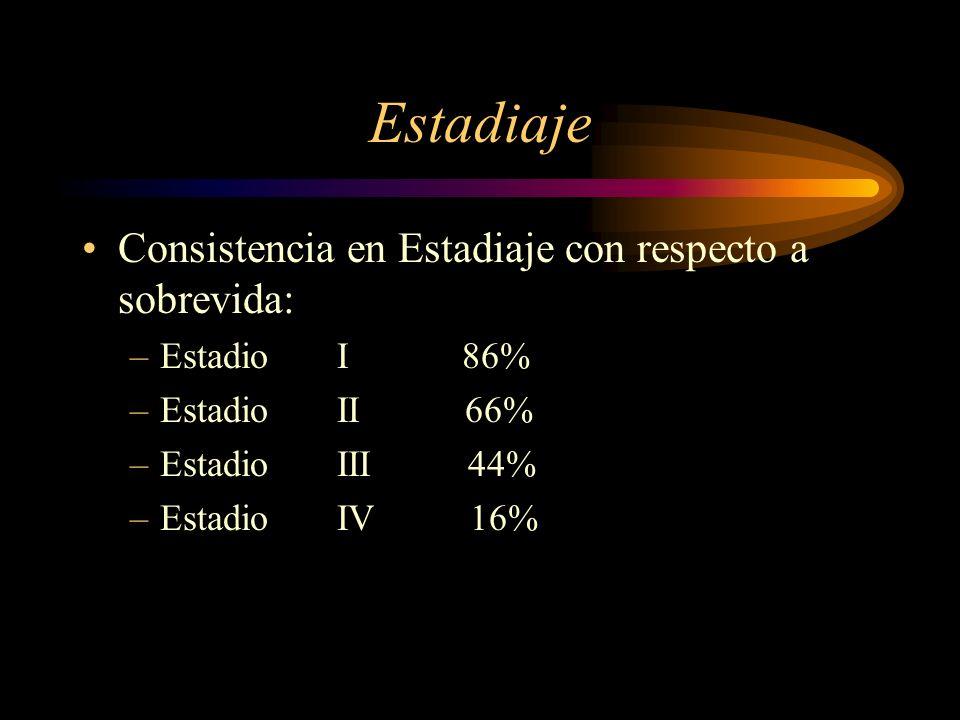 Estadiaje Consistencia en Estadiaje con respecto a sobrevida: