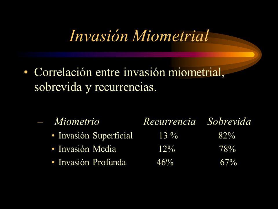 Invasión Miometrial Correlación entre invasión miometrial, sobrevida y recurrencias. Miometrio Recurrencia Sobrevida.