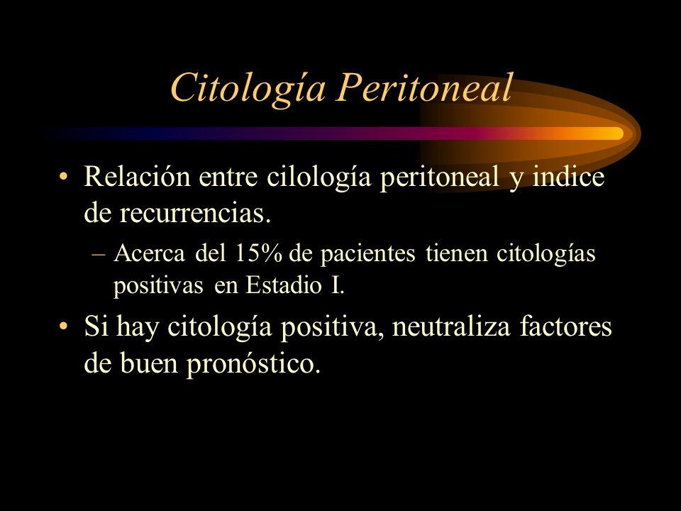 Citología Peritoneal Relación entre cilología peritoneal y indice de recurrencias.