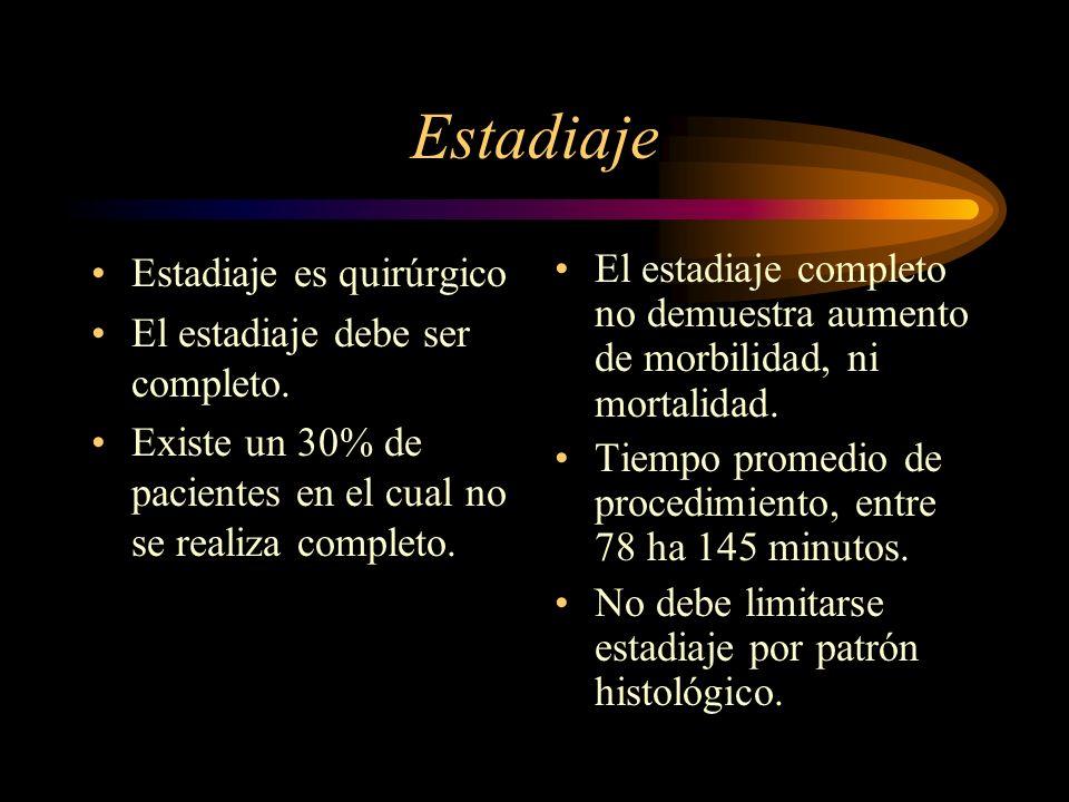 Estadiaje Estadiaje es quirúrgico El estadiaje debe ser completo.