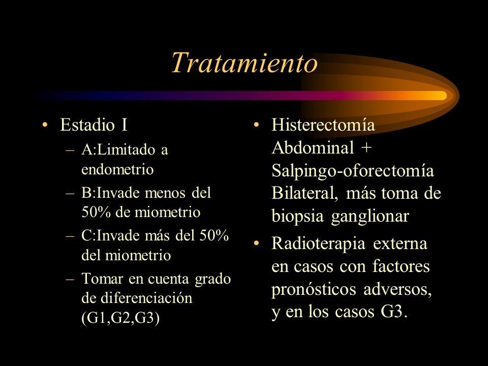 Tratamiento Estadio I. A:Limitado a endometrio. B:Invade menos del 50% de miometrio. C:Invade más del 50% del miometrio.