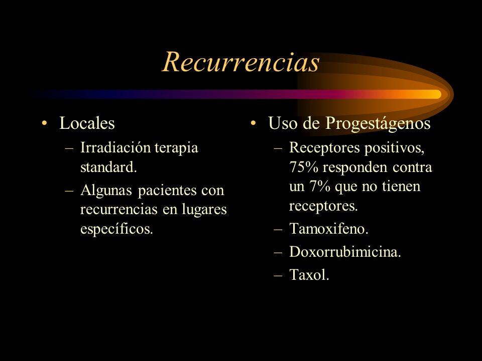 Recurrencias Locales Uso de Progestágenos